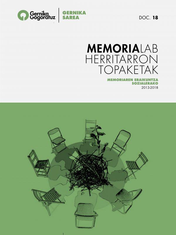 memorialab herritaron topaketak