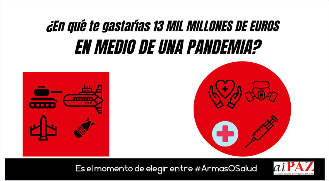 #ArmasOSalud Campaña AIPAZ